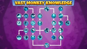 Bloons TD 6 MOD APK 27.3 (Unlimited Money, Unlocked All) Latest 2021 4